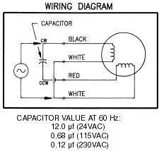 Surprising Wiring Diagram For Electric Motor With Capacitor Wiring Diagram Wiring Cloud Monangrecoveryedborg