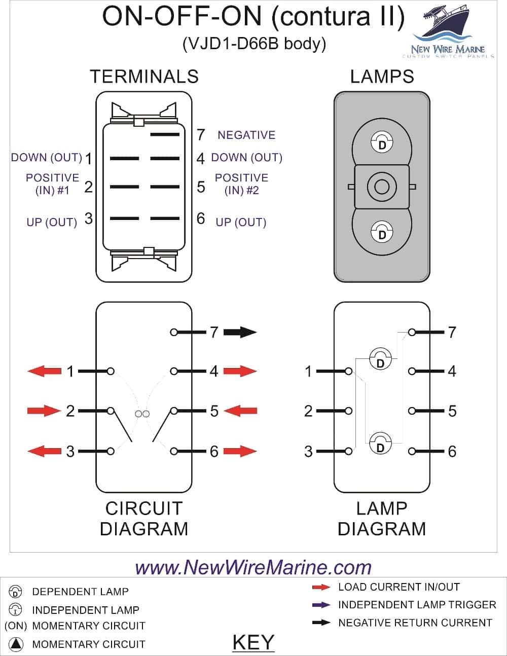 Super Rocker Switch Wiring Diagrams New Wire Marine Wiring Cloud Picalendutblikvittorg