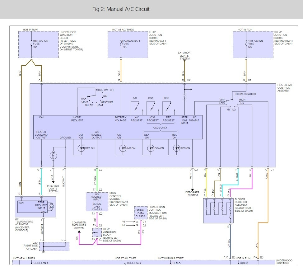 99 Oldsmobile Alero Blower Motor Wiring Diagram - Paneltronics Switch Dpdt  Wiring Diagram for Wiring Diagram Schematics | 99 Oldsmobile Alero Blower Motor Wiring |  | Wiring Diagram Schematics