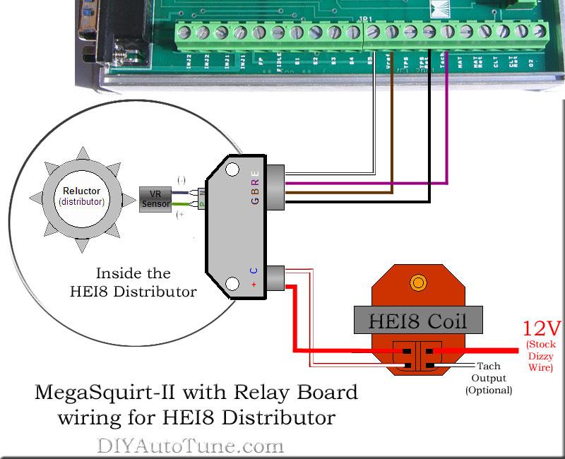 Prime Gm Tbi Distributor Wiring Wiring Diagram Wiring Cloud Xempagosophoxytasticioscodnessplanboapumohammedshrineorg