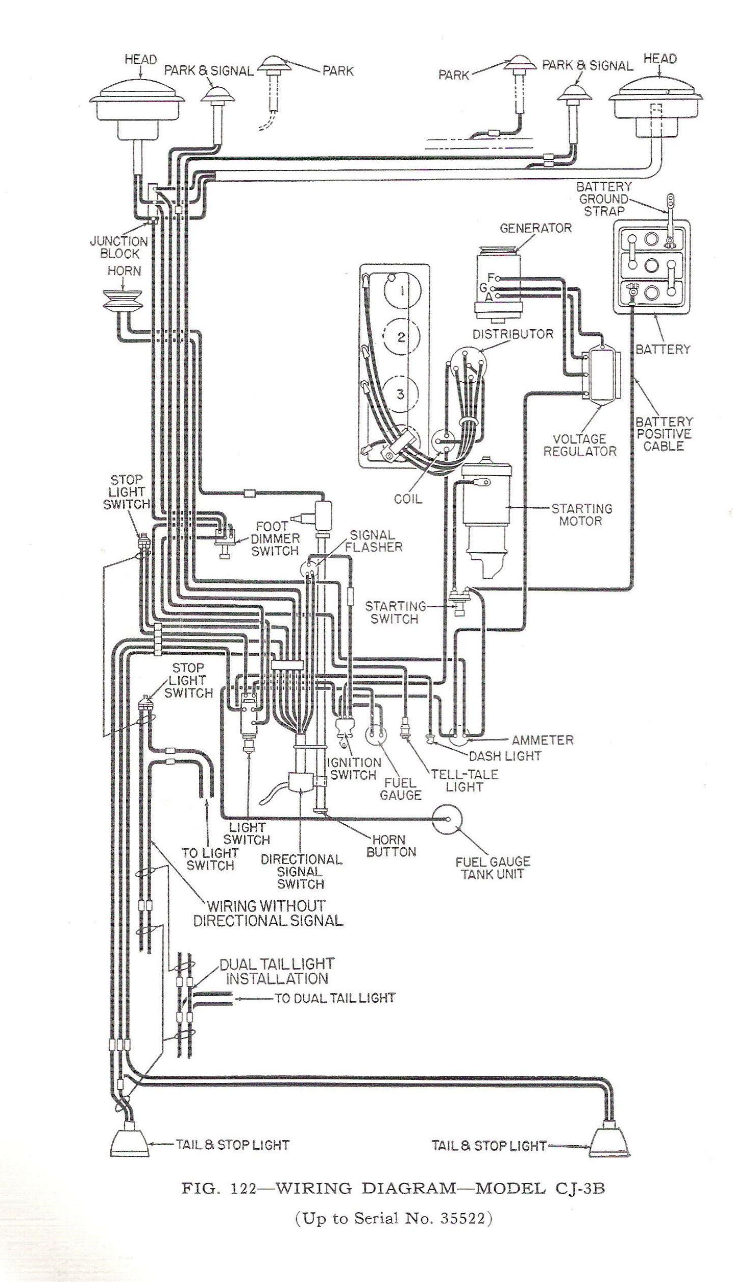 KG_0084] 1964 Willys Truck Wiring Diagram Schematic WiringStaix Kicep Rmine Ixtu Mohammedshrine Librar Wiring 101