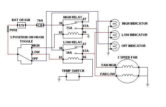 Admirable Taurus Fan Wiring Diagram Basic Electronics Wiring Diagram Wiring Cloud Rineaidewilluminateatxorg