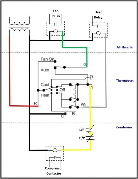 GK_5246] Air Conditioner Wiring Diagrams On Square D Contactor Wiring  Diagram Wiring DiagramStrai Semec Mohammedshrine Librar Wiring 101