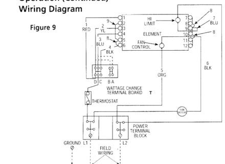 Dayton Garage Furnace Wiring Diagram - 97 Jeep Grand Cherokee Wire Harness  - 800sss.caubro.warmi.frWiring Diagram Resource