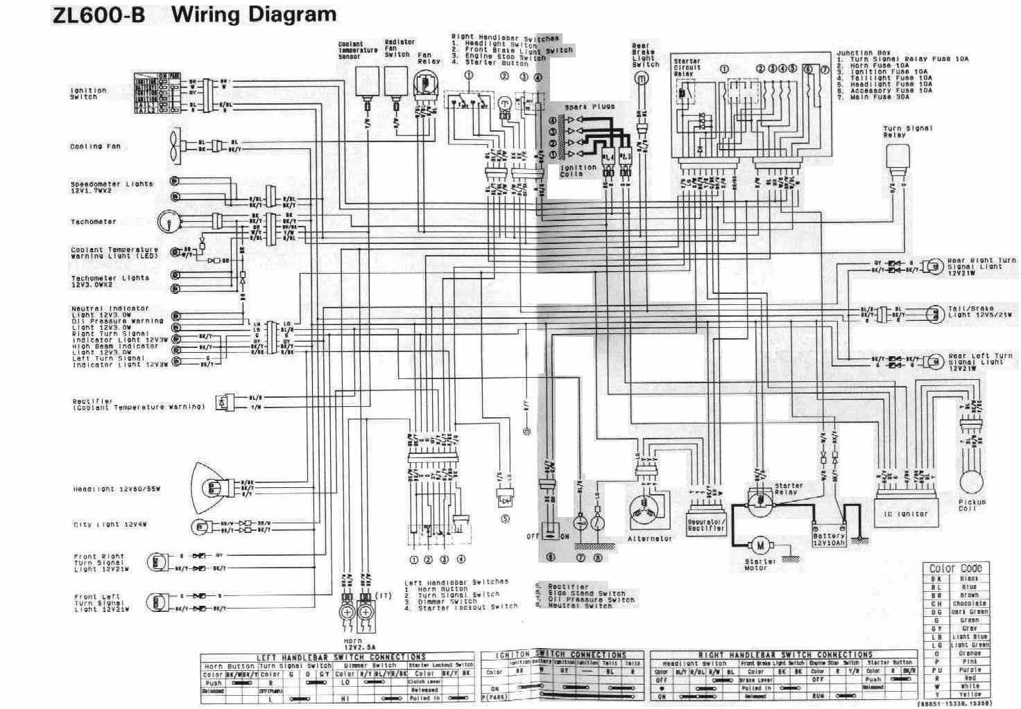 OB_1254] 250 Wiring Diagram Moreover Kawasaki Ninja 250 Ignition Wiring  Diagram Download DiagramBirdem Eachi Winn Usnes Oper Wigeg Mohammedshrine Librar Wiring 101