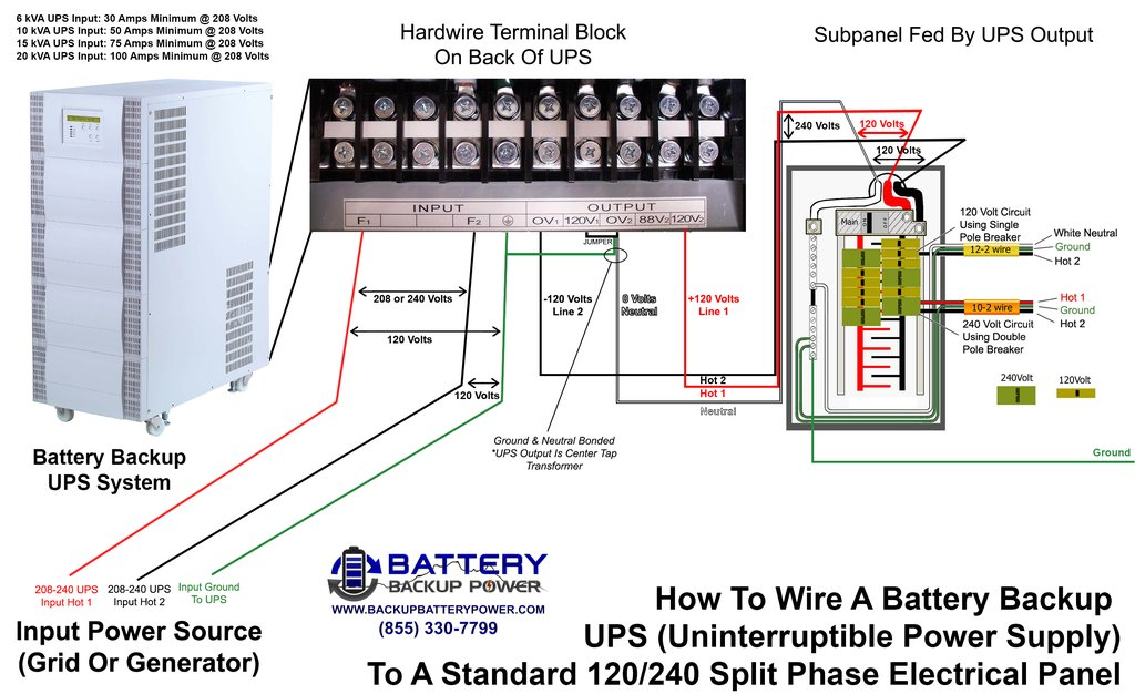 Outstanding Ups Panel Wiring Diagram Wiring Diagram Database Wiring Cloud Inklaidewilluminateatxorg