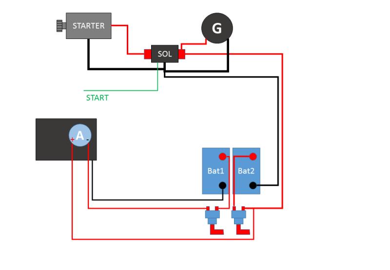 Enjoyable Ammeter Wiring Boat Design Net Wiring Cloud Intelaidewilluminateatxorg