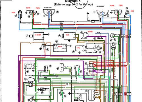 mg midget mk3 wiring diagram 1955 mg wiring diagram putu bali tintenglueck de  1955 mg wiring diagram putu bali