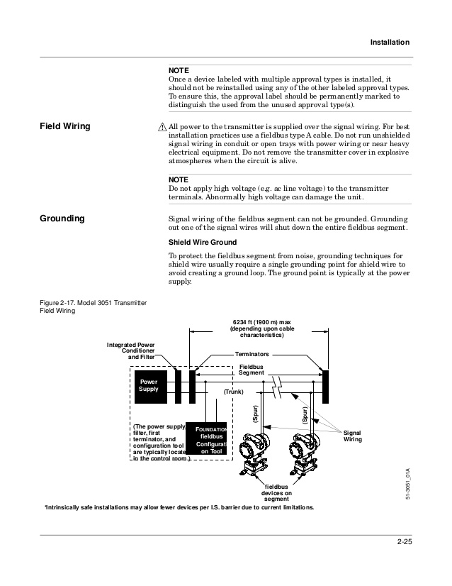 Wiring Diagram Rosemount 3051s - 1997 Dodge Ram 1500 Headlight Switch Wiring  Harness - toyota-tps.yenpancane.jeanjaures37.fr | Wiring Diagram Rosemount 3051s |  | Wiring Diagram Resource