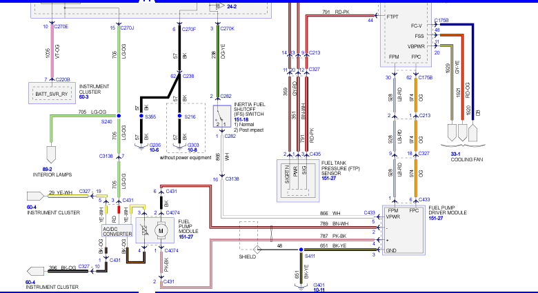 2005 Ford F 150 Wiring Schematic Fuel Sending Unit Wiring Diagrams Chatter Chatter Chatteriedelavalleedufelin Fr