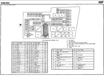 mazda 6 2004 fuse box - wiring diagram cup-storage-a -  cup-storage-a.atlanticsport.it  atlantic sport