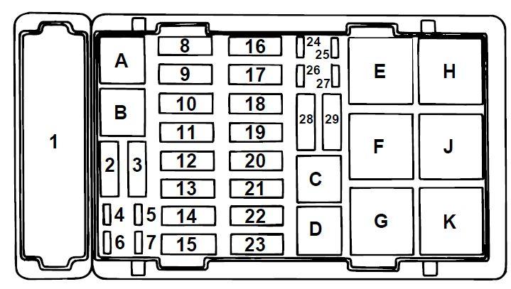 Brilliant Ford E Series E 350 E350 1997 Fuse Box Diagram Auto Genius Wiring Cloud Filiciilluminateatxorg