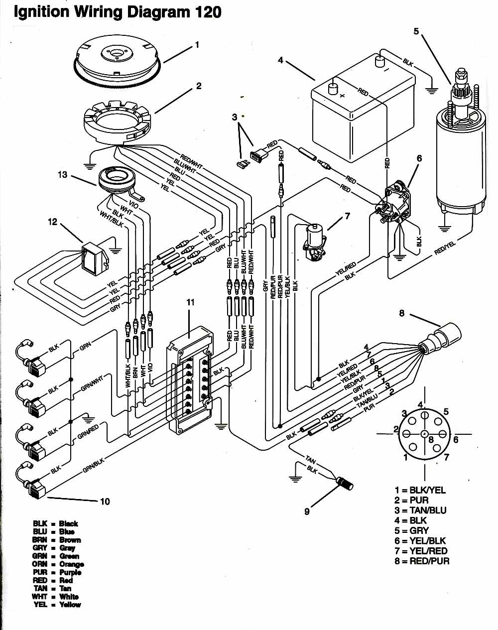 Hy 2951 7 4 Mercruiser Engine Wiring Diagram Schematic Wiring