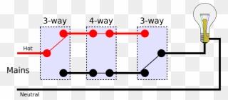 rh_6905] 4 way light switch wiring diagram how to install youtube download  diagram  onom rdona heeve mohammedshrine librar wiring 101