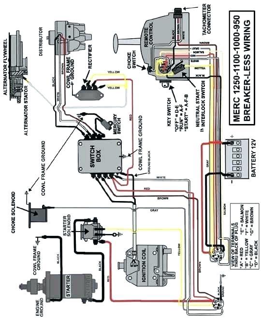 TS_4139] 1982 50 Hp Mercury Outboard Wiring Diagram Download DiagramMimig Anist Gritea Stic Norab Meric Heeve Mohammedshrine Librar Wiring 101