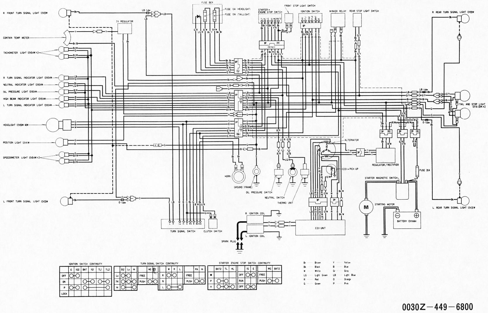 Twin Star Wiring Diagram - Truck Wiring Diagrams Free -  autostereo.wiringdol.jeanjaures37.fr | Twin Star Wiring Diagram |  | Wiring Diagram Resource