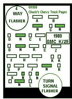 Stupendous 78 El Camino Fuse Box Wiring Diagram Basic Electronics Wiring Diagram Wiring Cloud Vieworaidewilluminateatxorg