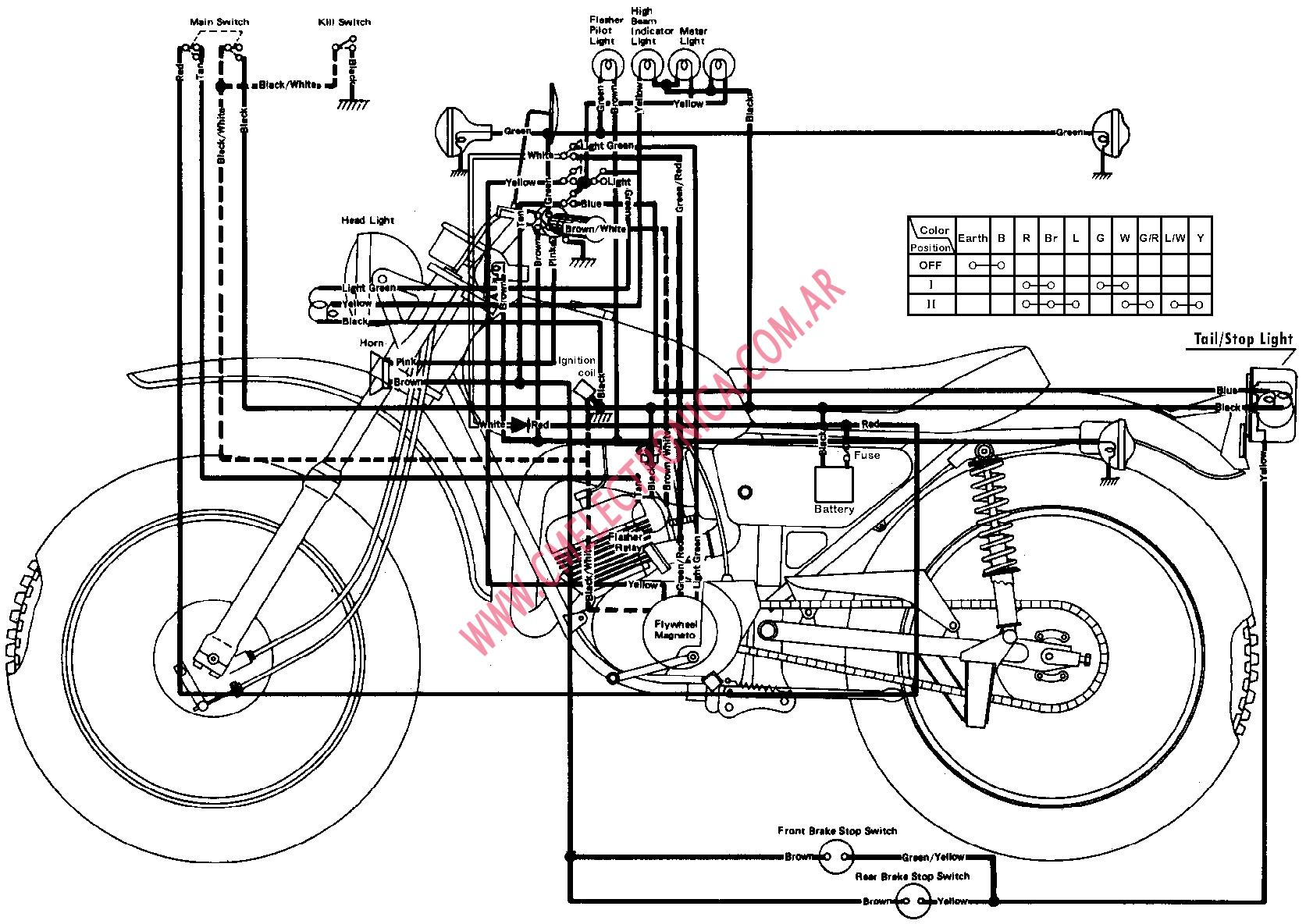 Awesome Ttr 125 Wiring Diagram Basic Electronics Wiring Diagram Wiring Cloud Overrenstrafr09Org