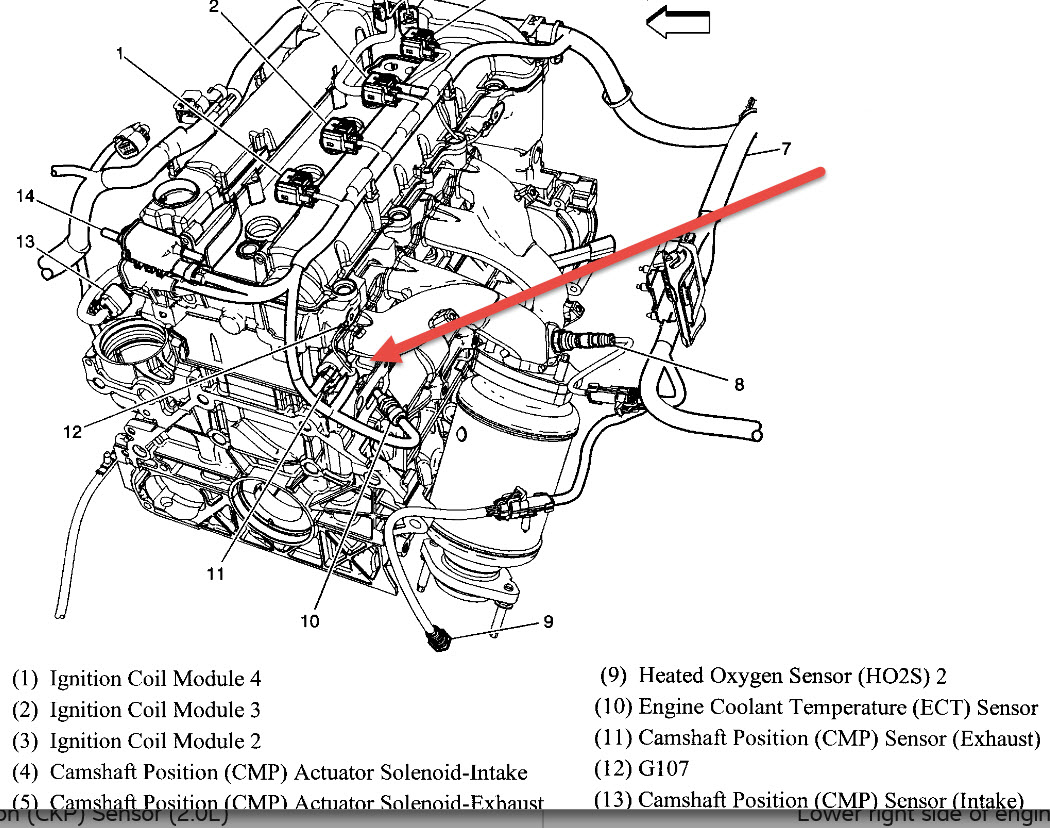 1980 Chevy Cobalt Engine Diagram - Home Stereo Wiring -  2005ram.tukune.jeanjaures37.fr | 1980 Chevy Cobalt Engine Diagram |  | Wiring Diagram Resource