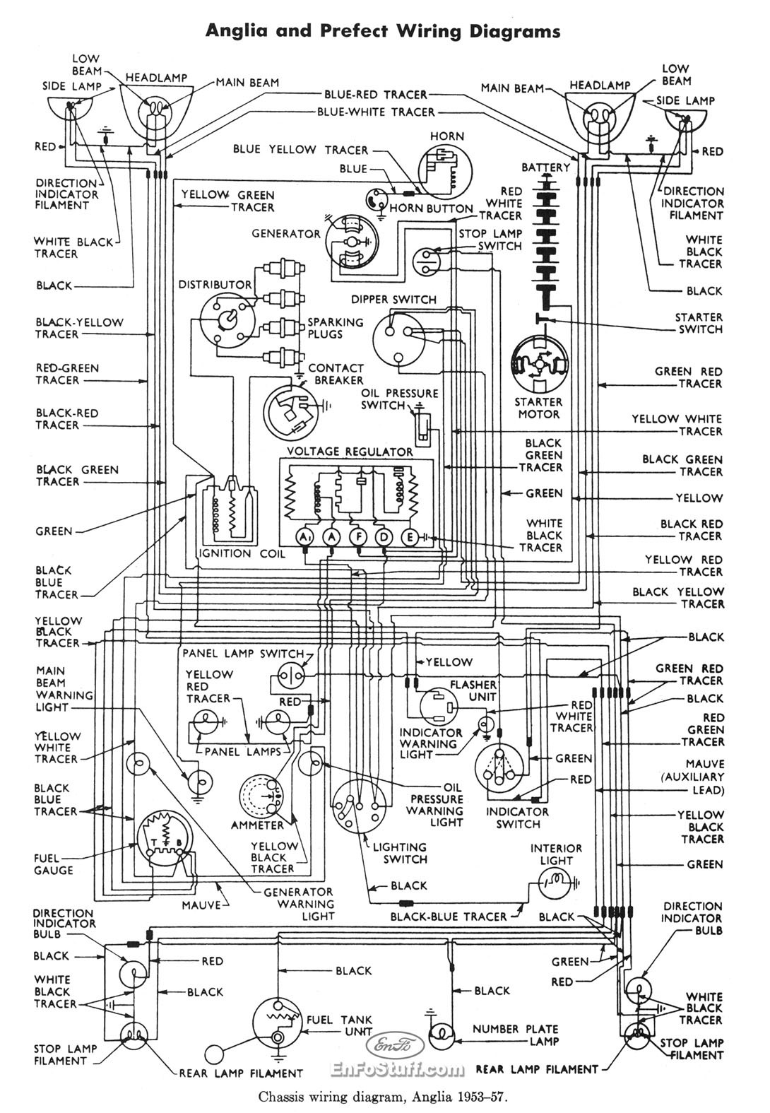 1997 Ford F800 Wiring Diagrams Wiring Diagrams Register Register Miglioribanche It