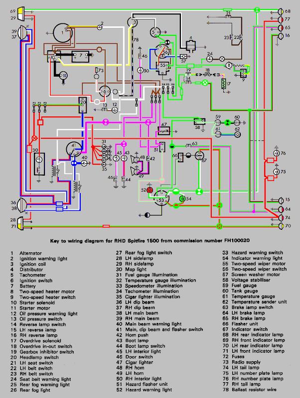 1980 Triumph Tr7 Wiring Diagram - Bmw Headlight Wiring Diagram -  oonboard.kankubuktikan.jeanjaures37.fr | 1980 Triumph Tr7 Wiring Diagram |  | Wiring Diagram Resource