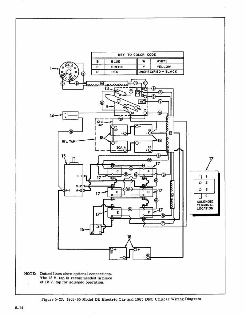 harley davidson dyna ignition wiring diagram xx 7178  ignition coil wiring diagram harley davidson wiring  ignition coil wiring diagram harley