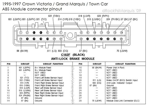 [DIAGRAM_3NM]  AH_6482] 2001 Lincoln Town Car Wiring Diagram Get Free Image About Wiring | Wiring Diagram For 95 Lincoln Town Car |  | Inrebe Hyedi Mohammedshrine Librar Wiring 101
