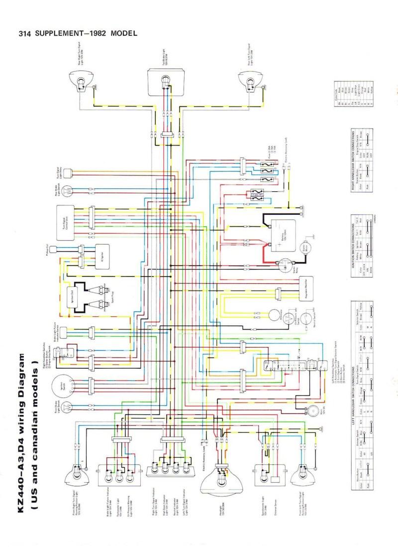 1980 Kawasaki Kz440 Wiring Diagram