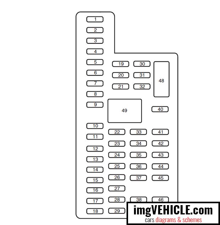 Super Ford Explorer V Fuse Box Diagrams Schemes Imgvehicle Com Wiring Cloud Xempagosophoxytasticioscodnessplanboapumohammedshrineorg