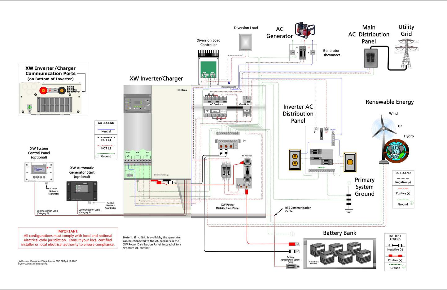 WY_7876] Inverter Charger Wiring Xantrex Get Free Image About Wiring  Diagram Wiring Diagram | Xantrex Ac Wiring Diagram |  | Trofu Dome Mohammedshrine Librar Wiring 101