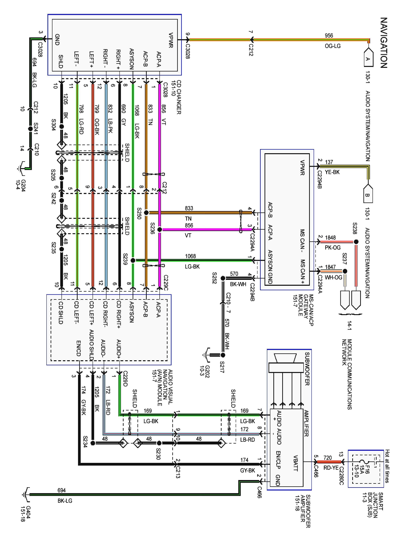 DW_9153] 2010 Ford Fusion Fuse Diagram Under Schematic WiringVenet Opein Taliz Unre Tivexi Eatte Mohammedshrine Librar Wiring 101