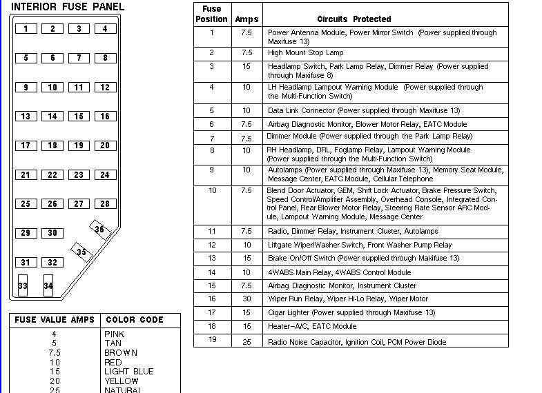 2004 Mariner Fuse Box Wiring Diagram Fix Fix Lechicchedimammavale It