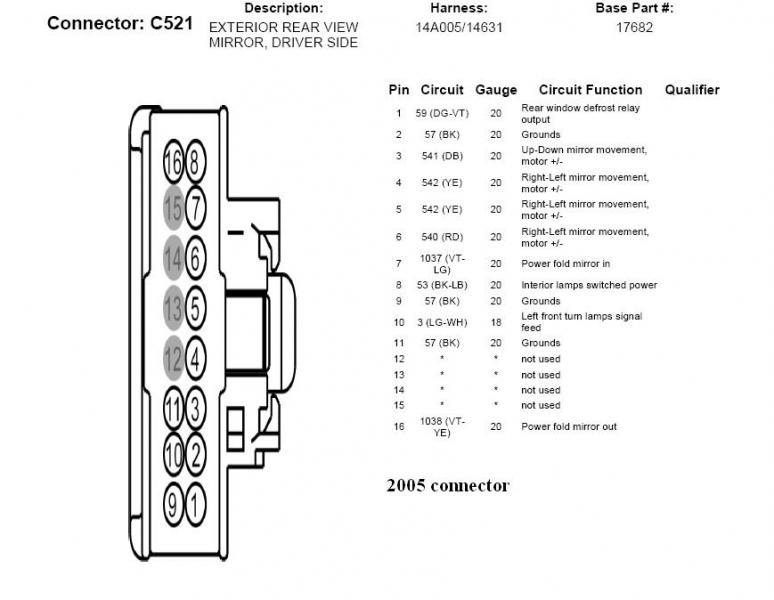 [SCHEMATICS_48ZD]  ZC_0027] Ford F 250 Mirror Wiring Diagram Free Diagram | 2002 Ford F 250 Super Duty Wiring Diagram For Mirrors |  | Majo Norab Dylit Mepta Mohammedshrine Librar Wiring 101