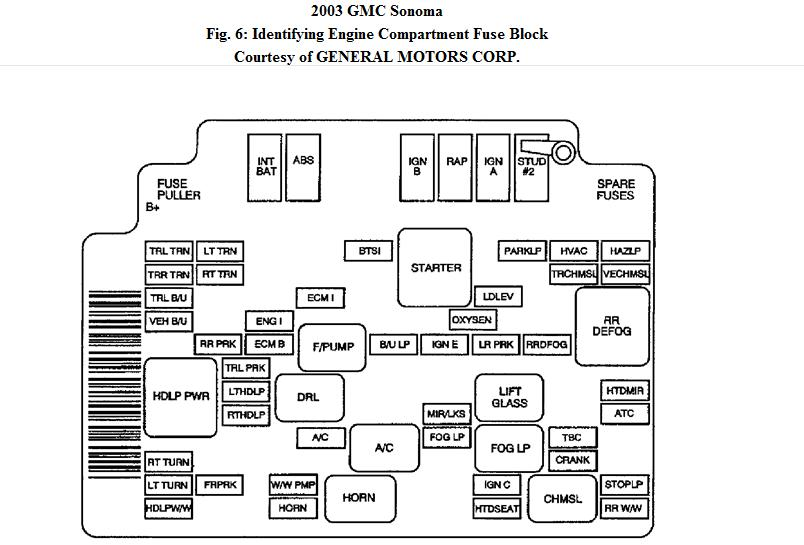 2002 Gmc Sonoma Fuse Box Diagram Kawasaki Mean Streak Fuse Box For Wiring Diagram Schematics