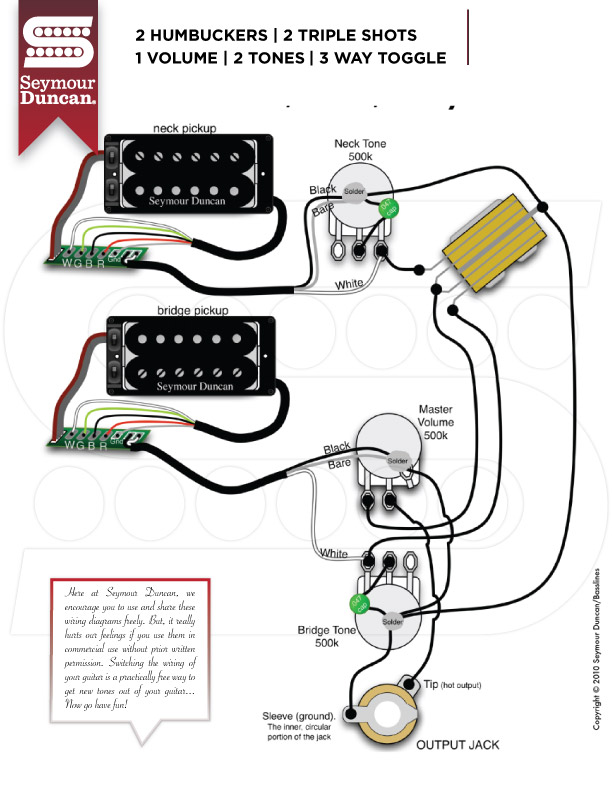 DIAGRAM] 3 Way Switch With Dual Humbuckers Seymour Duncan Wiring Diagrams  FULL Version HD Quality Wiring Diagrams - DIAGRAMME.OLTH-GUILD.FRWiring Diagram