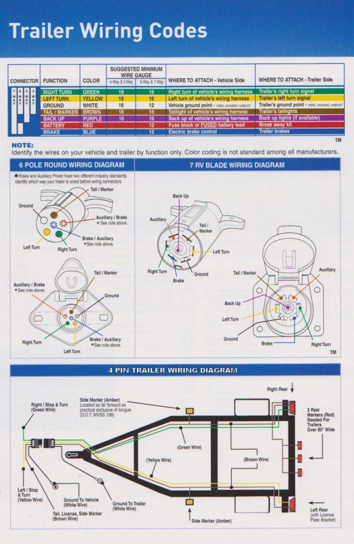 [FPER_4992]  Wells Cargo Wiring Diagram - Data Wiring Diagrams | Wells Cargo Trailer Brake Wiring Diagram |  | lyme – Make Lymonade