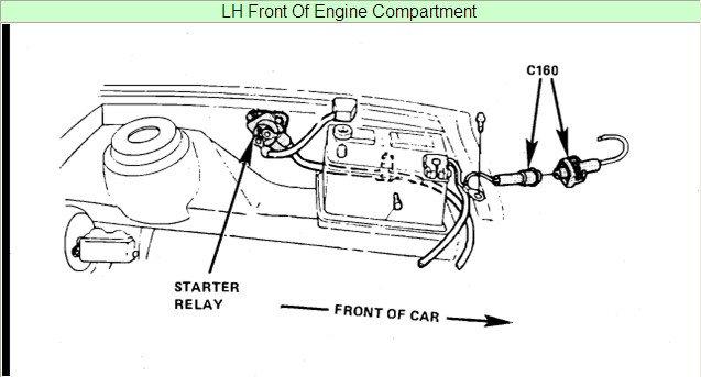 TX_0120] 1990 Ford Starter Solenoid Wiring Diagram Download Diagram   Ford F150 Starter Solenoid Wiring Diagram      Atota Mentra Mohammedshrine Librar Wiring 101