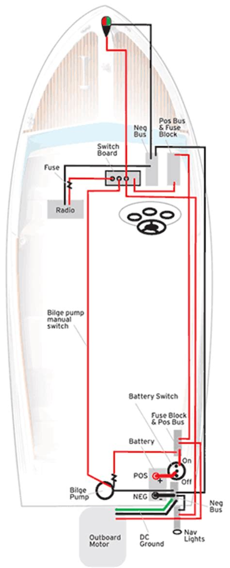 Tg 5386 Boat Together With Simple Boat Wiring Diagram Further Wiring Diagram