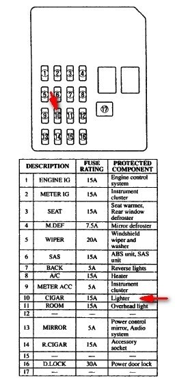 2004 mazda 6 fuse box location - wiring diagram book list-will -  list-will.prolocoisoletremiti.it  prolocoisoletremiti.it