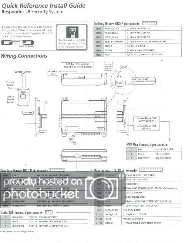 [DIAGRAM_1JK]  RD_2292] Viper 3303 Wiring Diagram Viper Get Free Image About Wiring Diagram | Viper 3203 Wiring Diagram |  | Papxe Phil Phae Mohammedshrine Librar Wiring 101