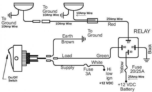 Stupendous How To Wire A Relay For Off Road Led Lights Extreme Lights Wiring Cloud Counpengheilarigresichrocarnosporgarnagrebsunhorelemohammedshrineorg
