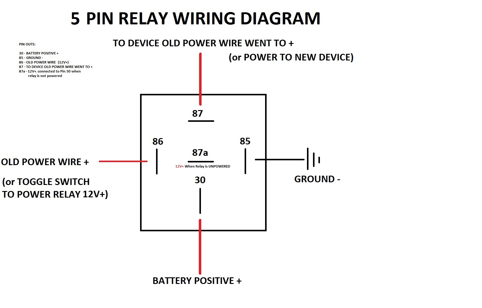 Astonishing Simple 5 Pin Relay Diagram Dsmtuners Wiring Cloud Gufailluminateatxorg