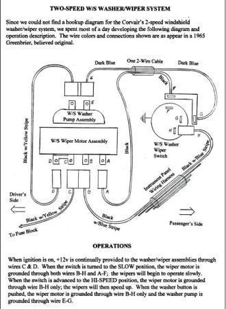 [SCHEMATICS_48ZD]  ZC_8097] Windshield Wiper Motor Wiring Diagram On Ez Wiring 20 Circuit  Diagram Download Diagram | 1966 Chevy Impala Wiper Wiring |  | Ginia Monoc Isra Mohammedshrine Librar Wiring 101