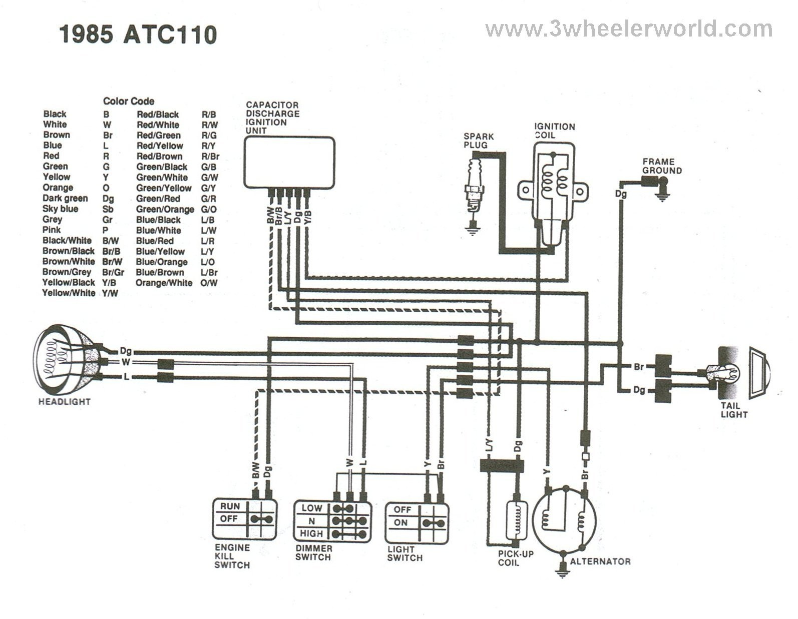 Kazuma Falcon 110 Wiring Diagram from static-assets.imageservice.cloud