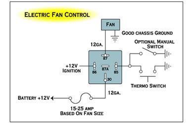Superb Normally Closed Relay Wiring Diagram Basic Electronics Wiring Diagram Wiring Cloud Waroletkolfr09Org