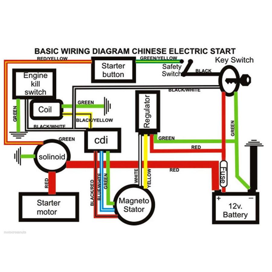 ZT_3464] Chinese Cdi 125 Wiring Diagram Wiring DiagramRetr Ospor Heeve Mohammedshrine Librar Wiring 101