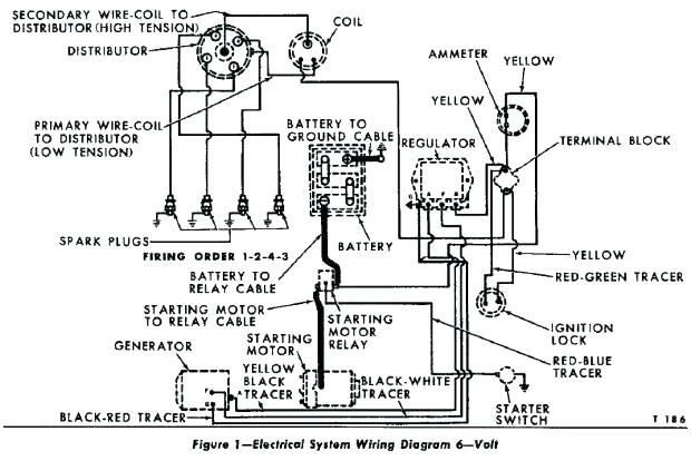 12v wiring diagram ford 800 tractor free picture ford 800 tractor distributor wiring liar 6balmoond mooiravenstein nl  ford 800 tractor distributor wiring