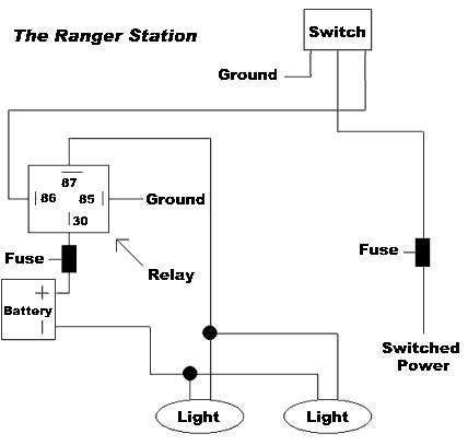 Surprising 3 Pole Relay Switch Wiring Diagram Wiring Diagram Tutorial Wiring Cloud Ymoonsalvmohammedshrineorg