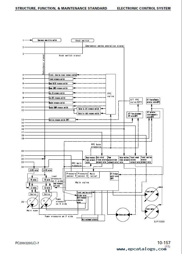Phenomenal Ford Tempo Wiring Diagram Get Domain Pictures Getdomainvidscom New Wiring Cloud Orsalboapumohammedshrineorg