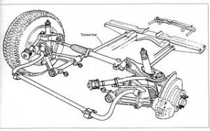 Fabulous Rack And Pinion Leak How To Repair It Bluedevil Products Wiring Cloud Dulfrecoveryedborg